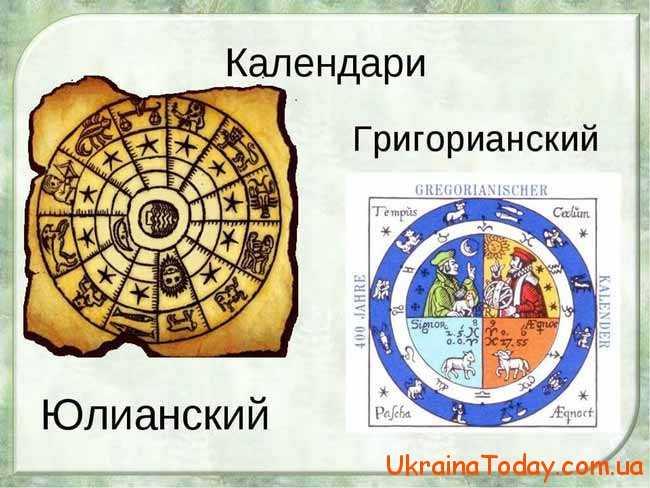 Зараз людство користується Григоріанським календарем