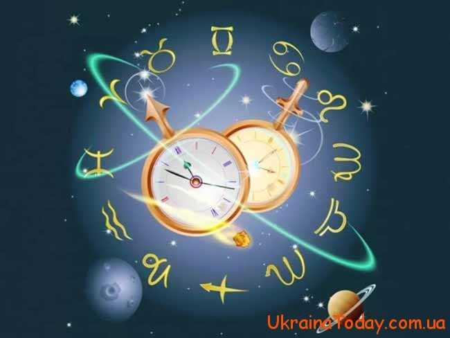 астрологічний коло