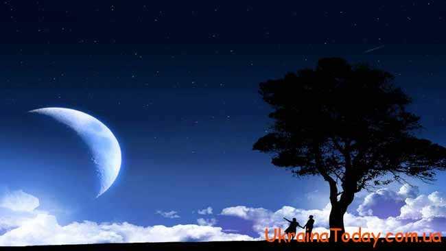 Календар місячних фаз