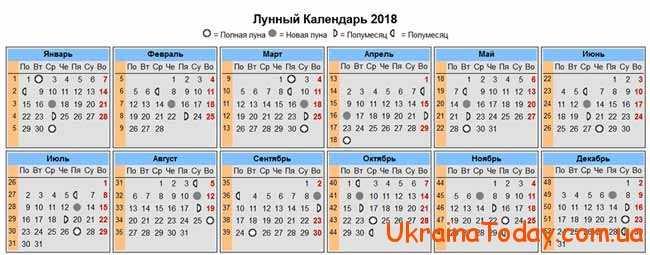 місячний календар на 2018 рік