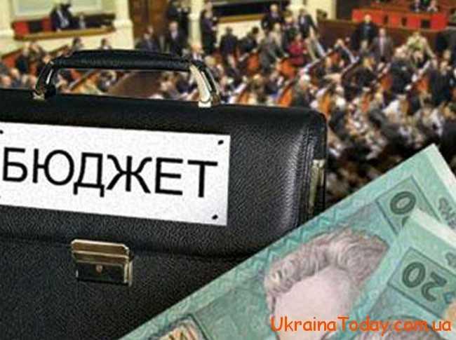 бюджет на 2018 рік