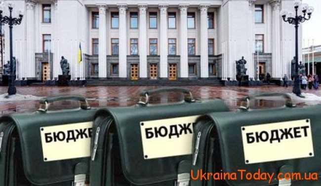 Головні напрямки розвитку української економіки