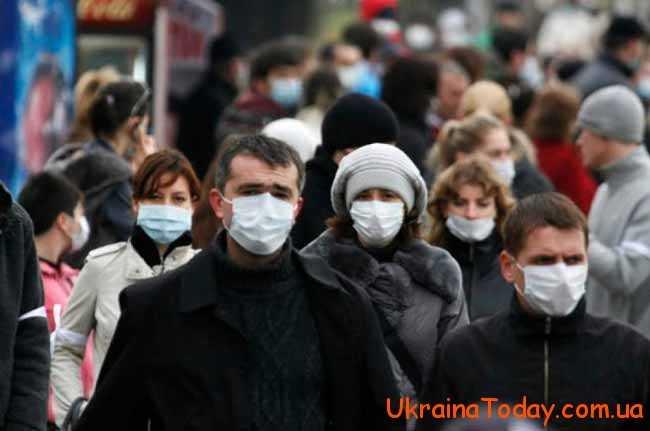 Наслідки грипу