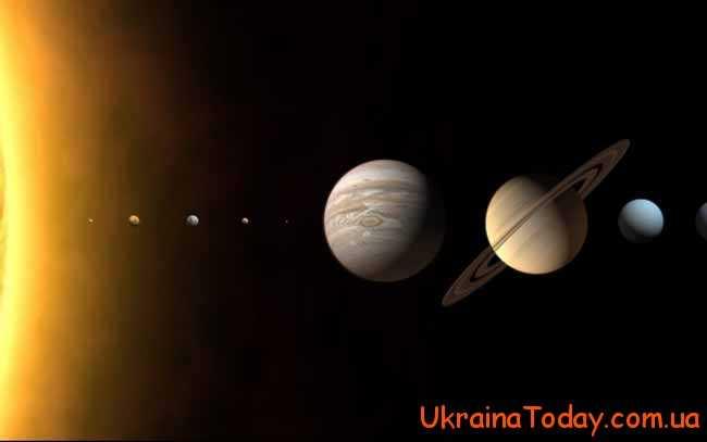 місячний цикл на небі