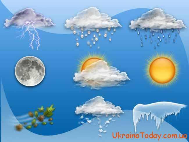 Якою буде погода в Києві 2018