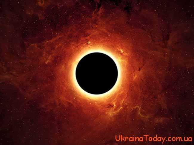 припадає Сонячне затемнення