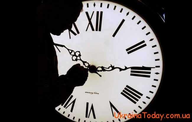 Ситуація зі зміною часу