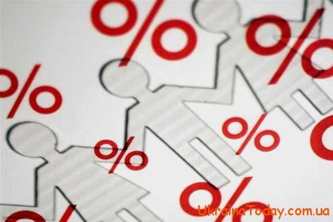 Мінімальна величина ЄСВ повинна дорівнювати сумі внеску