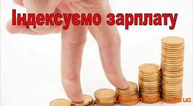 індексація зарплати у березні
