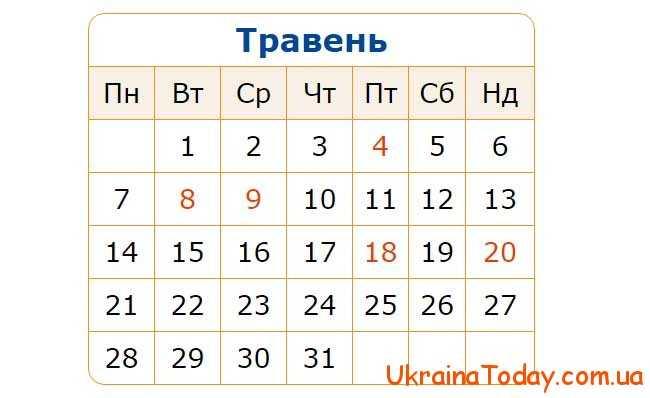 на травень 2018 в Україні