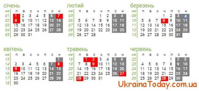 кількість робочих днів у березні 2018 року в Україні