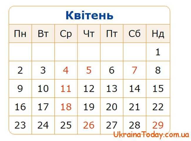 Календар знаменних дат на квітень 2018 в Україні
