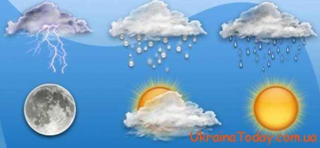 Прогноз погоди на квітень 2019 року