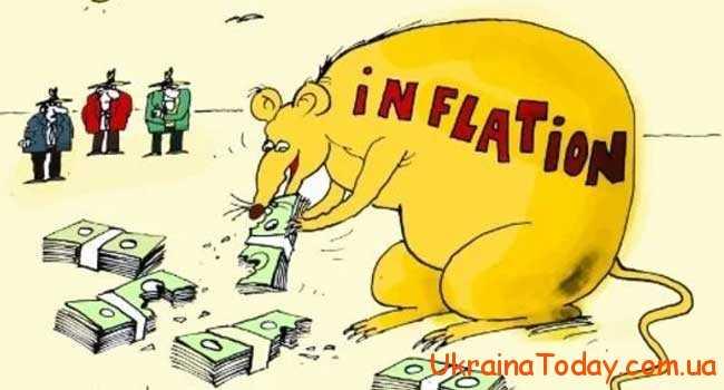 рівень інфляції за червень 2018 року
