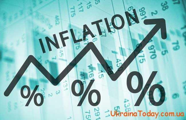 одна з найголовніших проблем – інфляція