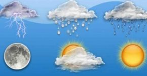 Прогноз погоди на квітень 2018 року