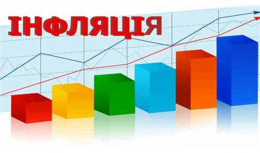 Рівень інфляції за липень 2018 року