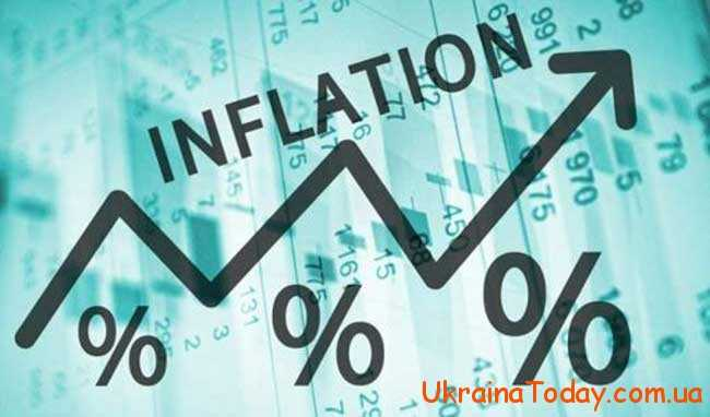 інфляція все ще залишається серйозною проблемою