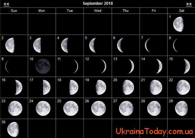 Новий місяць у вересні 2018 року