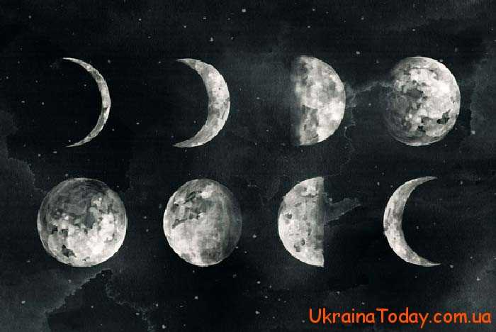 лунний календар 2019