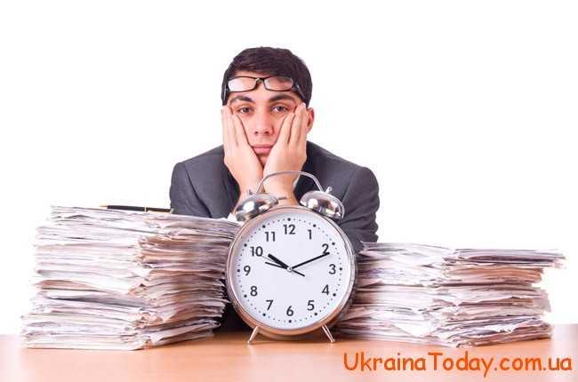 Помісячна тривалість робочого часу