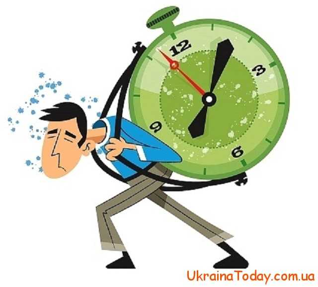 Розрахунок норм робочого часу