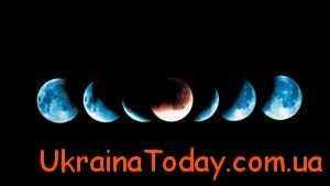 Місяць має незвичний вплив на жителів Землі