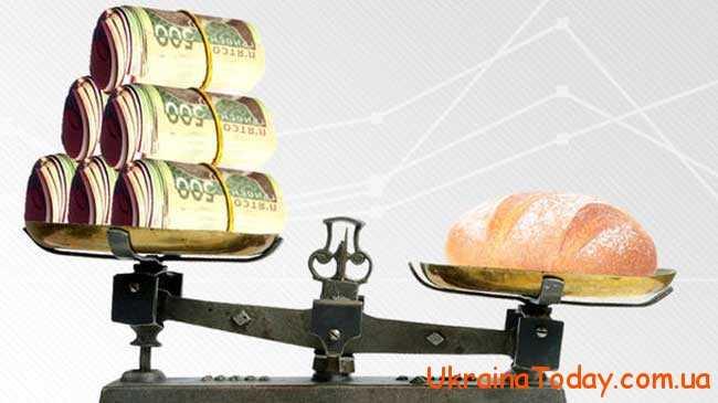до зміни індексу інфляції