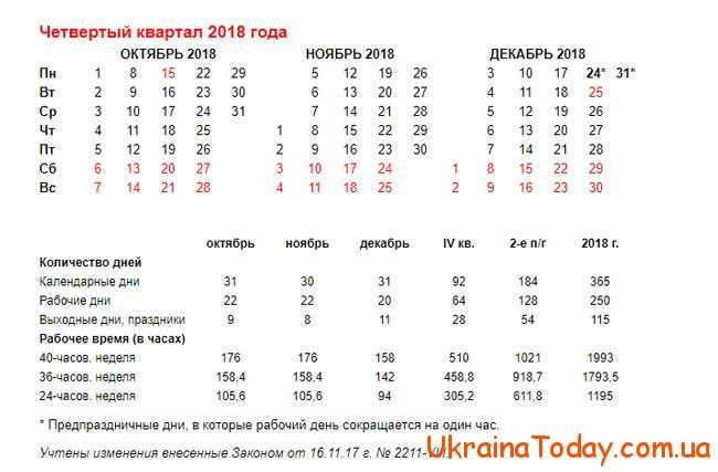 Робочі дні у жовтні 2018 року в Україні