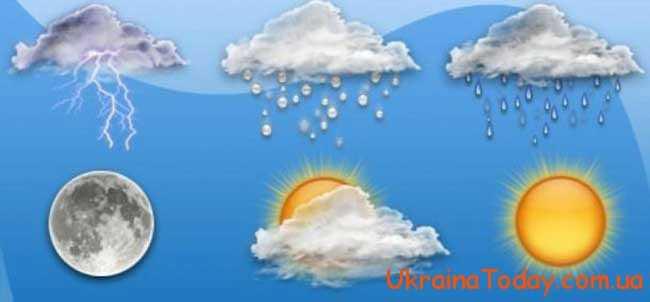 Якою буде погода у жовтні 2018 року?
