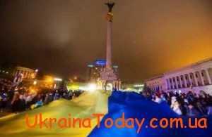 усі свободи та права жителів України