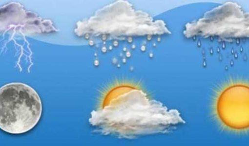 Прогноз погоди в листопаді 2019 року
