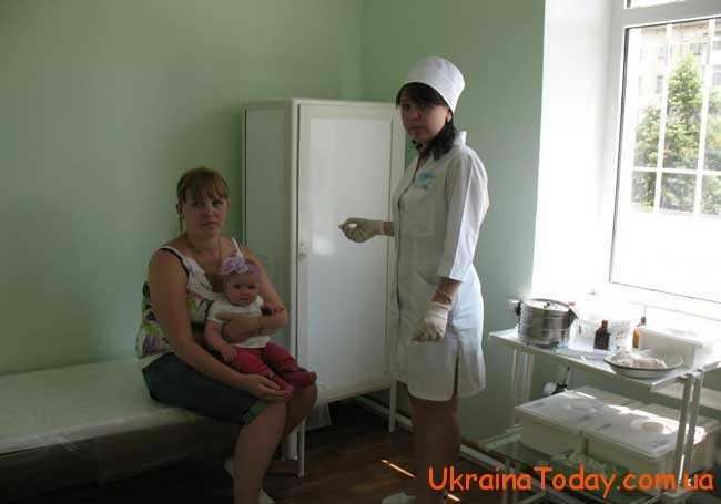 Зарплата медсестер