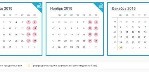 Скільки робочих днів у листопаді 2018 року