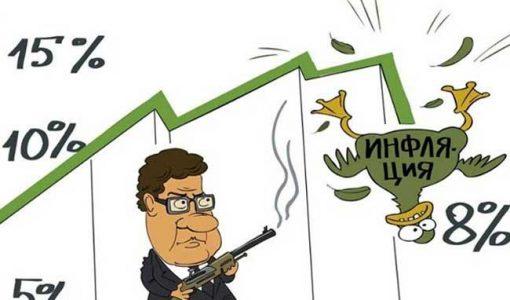 Україна – це держава з найбільшим рівнем інфляції