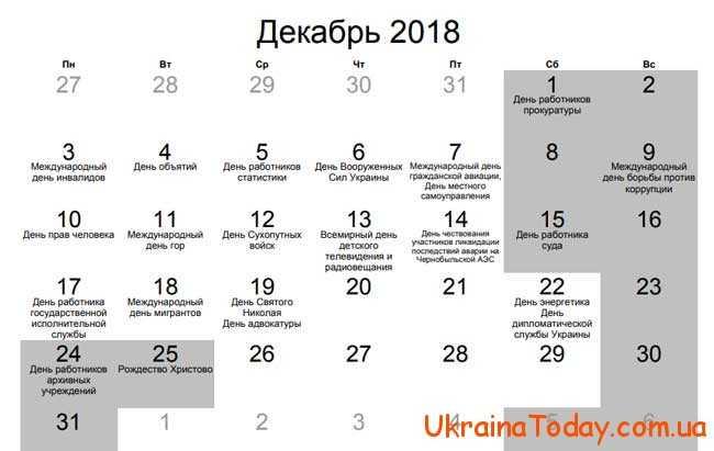 Вихідні та святкові дні у грудні 2018 року в Україні