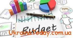 Зразок заповнення бюджетного запиту